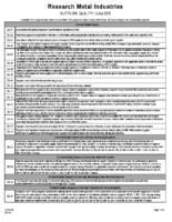 RMI Purchase Order Terms & Conditions TC 001 E